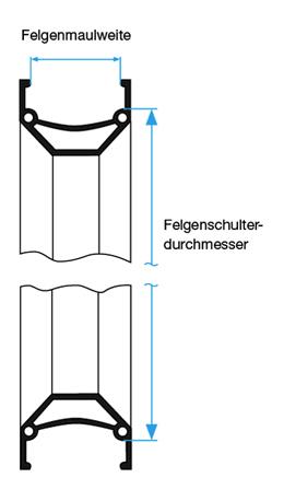 Reifenmaße Schwalbe Fahrradreifen Und Rollstuhlreifen