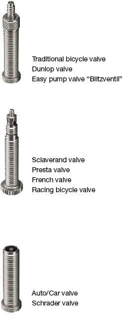Bicycle Bike Tire HAND PUMP Schrader or Presta Valve Inflate Tube Air Pressure
